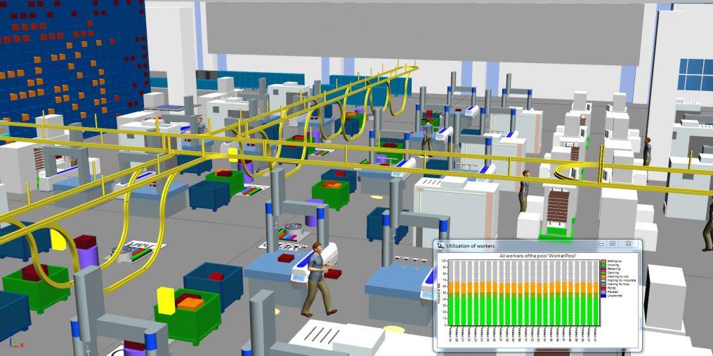 plant simulation factory 1668x385