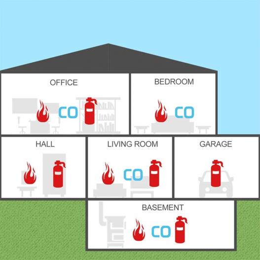 Gas Detector LED CO Carbon Monoxide Fire Sensors Alarm Security Protection CO Carbon Poisoning Detector Gas.jpg Q90.jpg 2